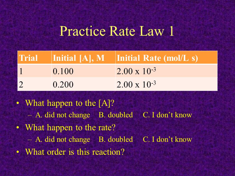 Practice Rate Law 1 Trial Initial [A], M Initial Rate (mol/L s) 1